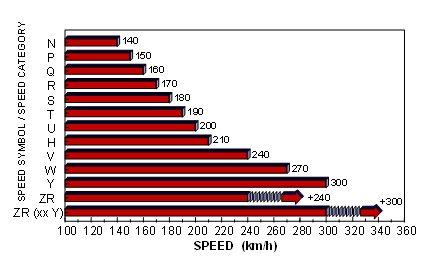 Speed_rox